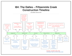 Construction Timeline Template Free Construction Timeline Templates At Allbusinesstemplates Com