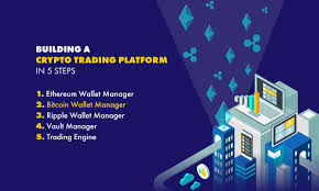 Register on fairspin and use blockchair promo code for 150% 1st deposit bonus! How To Build A Crypto Trading Platform 2 Bitcoin Wallet