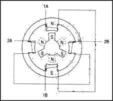 2 pole stator wiring diagram photo album wire diagram images wire and 4 pole motor winding diagram printable wiring diagram