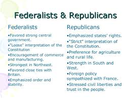 State Powers Vs Federal Powers Venn Diagram Federalists Vs Republicans