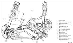 1999 jeep wrangler wiring diagram wirdig jeep wrangler tj front suspension diagram likewise jeep cherokee death