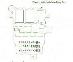 volvo v fuse box wiring diagram for car engine 99 gmc yukon fuse box diagram