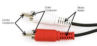 rca jack wiring diagram wiring diagram wiring diagram for xlr to rca jodebal