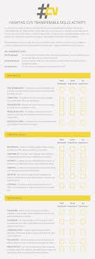 2 Page Resume Example Resumes Ok Short Template Lvn Examples