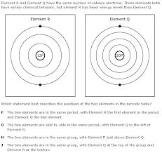 Metals Vs Nonmetals Venn Diagram Periodic Table