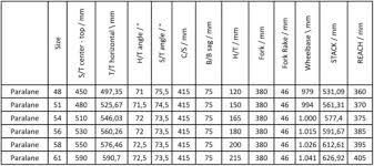 Focus Raven Size Chart 2019 Focus Paralane 6 9 105 R7020 Road Bike