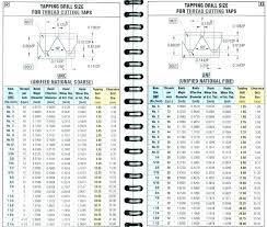 Tap Chart Drill Bit Sizes For Metric Taps Woodcontractors Co