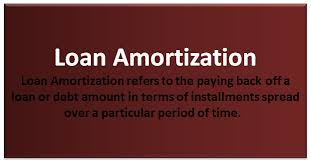 loan amortizing loan amortization schedule step by step in excel template