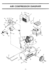 Air pressor troubleshooting chart awesome craftsman user manual air pressor manuals and guides of air pressor