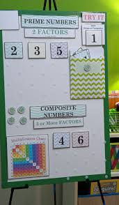 Active Anchor Chart Prime Numbers