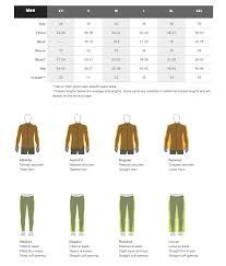 Marmot Size Guide