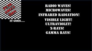 Spectrum Of Light Song Punk Education Electromagnetic Spectrum Song