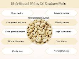 cashew nuts nutritional value of cashew nuts