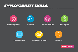 Top 10 Soft Skills Employers Are Looking For Skills Employers Are Looking For