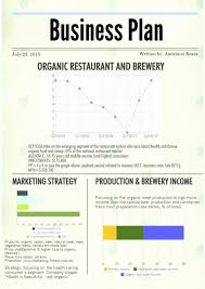 Pro Forma Document Examples Pro Forma Business Plan Template Best Of Restaurant Sample Price