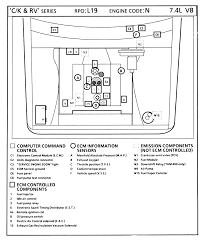 80 gmc fuse box on 80 images free download wiring diagrams 2001 Gmc Yukon Fuse Box Diagram 80 gmc fuse box 2 2001 gmc safari fuse box gmc fuel pump 2001 gmc sierra 1500 fuse box diagram