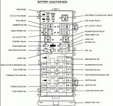 2002 ford taurus fuse panel diagram with regard to 2001 ford 2001 Ford Fuse Box Diagram wiring diagram 2001 mercury sable ireleast throughout 2001 ford taurus fuse box diagram 2000 ford fuse box diagram