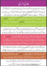 Skin Allergy ki Types - pakistan islamabad herbalmedicine