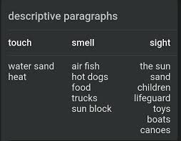 exles of descriptive paragraph