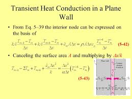 transient heat conduction in a plane wall