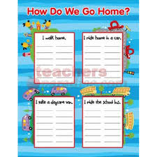 How We Get Home Chart How Do We Go Home Small Chart
