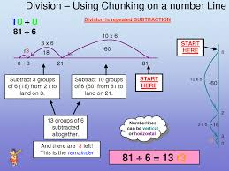 graphing inequalities on a number line calculator http chunking ...