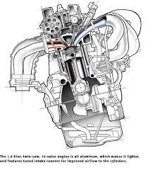 1ZZ-FE Engine