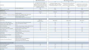 Office 365 Enterprise Plans Comparison Chart Microsoft 365 Version Comparison Jorgep Com
