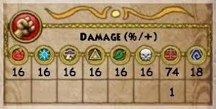 Wizard101s New Flat Stats How They Work Swordrolls Blog