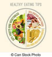 healthy food plate diagram. Exellent Food Healthy Eating Plate On Food Diagram E