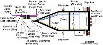 7 wire trailer connector wiring diagram wiring diagram trailer wiring diagrams etrailer com