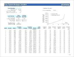 amortization loan calculator mortgage amortization spreadsheet excel amortization loan calculator