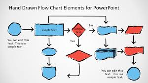 Workflow Chart Template Powerpoint Hand Drawn Flow Chart Template For Powerpoint