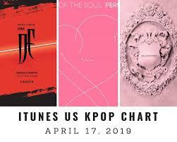 Itunes Us Itunes Kpop Chart April 17th 2019 2019 04 17