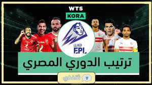 ما هو جدول ترتيب الدوري المصري وترتيب هدافي الدوري المصري