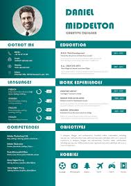 Online Resume Websites Examples New Top 6 Examples Of Material