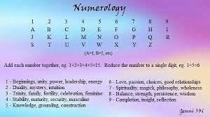 Learning Numerology Numerology Chart The Life Path Number