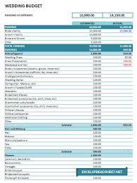 20 Useful Wedding Spreadsheets Excel Spreadsheet