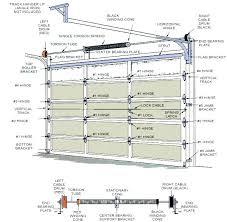 torsion springs for garage doors torsion springs garage door united garage door spring replacement service a