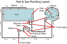 similiar pool piping diagram keywords pool piping diagram pool image about wiring diagram and