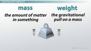Equivalent Weight Chart Equivalent Weight Definition Formula
