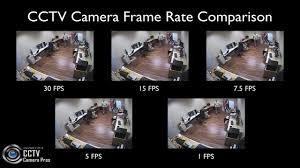 Pin By Chris On Ip Camera Cctv Security Cameras Security