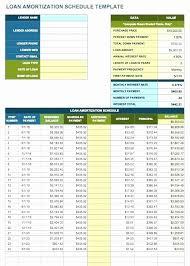 amortization car loan calculator loan calculator excel template inspirational amortization schedule
