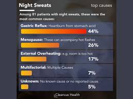 3 charts top 3 causes of night sweats