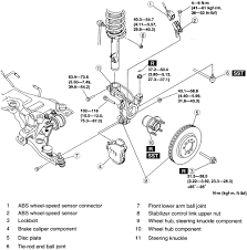 repair guides front suspension wheel bearings autozone com fig
