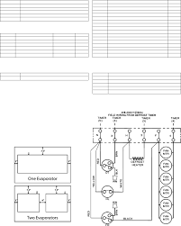 heatcraft walk in cooler wiring diagram chicagoredstreak com norlake walk in cooler wiring diagram heatcraft defrost termination wiring with freezer facybulka me endear thermostat new heatcraft walk in cooler wiring
