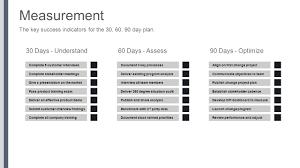 30 60 90 Business Plan 8 30 60 90 Day Action Plan Template Fabulous Florida Keys