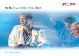 Medical Gas Cylinder Data Chart Boc Healthcare