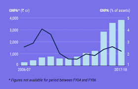 Ing Vysya Share Price Chart In Charts How Kotak Mahindra Bank Has Flourished Under Uday