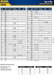 Starrett Drill Chart Printable Tap Drill Chart For Gunsmiths The Firing Line Forums